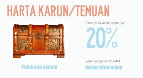 panduan-zakat-yufid
